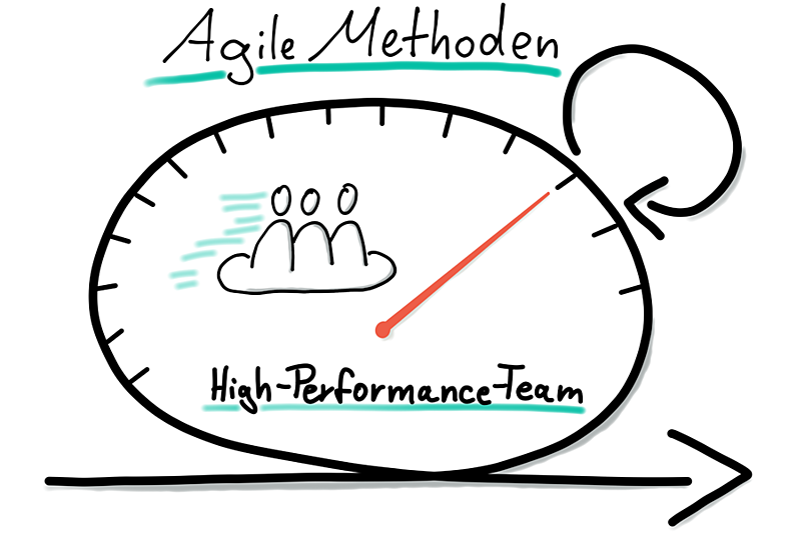 High-Performance-Team