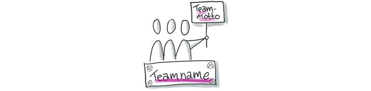 Teamname und Teammotto