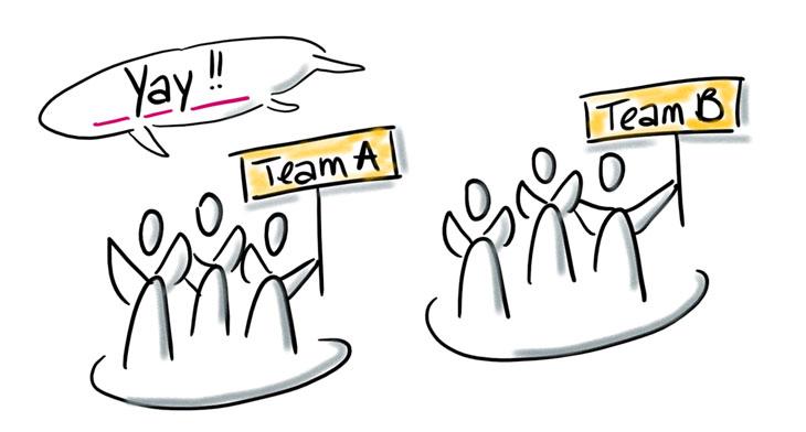 self designing feature team