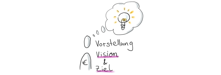 Vision und Ziel