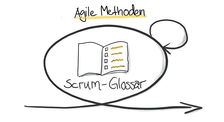 agile-Methoden-Scrum-Glossar-1