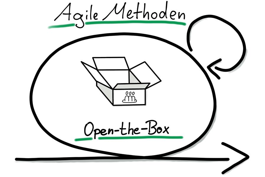 open-the-box-teaser
