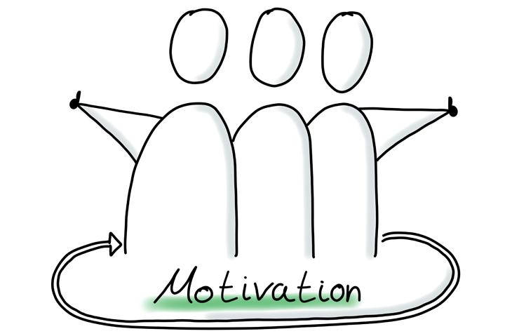 Team-Motivation und Miteinander fördern