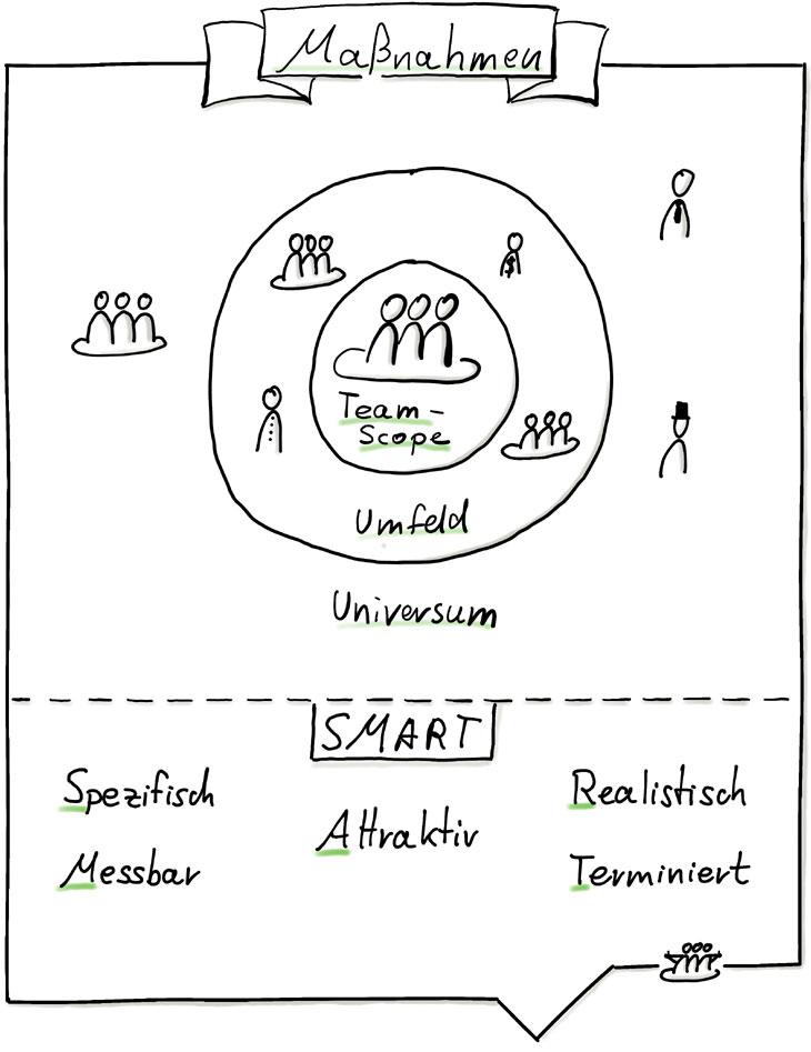 massnahmen-chart_web