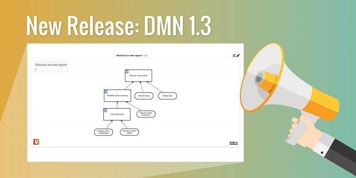 DMN Modeler for Confluence 1.5.1 supports DMN 1.3