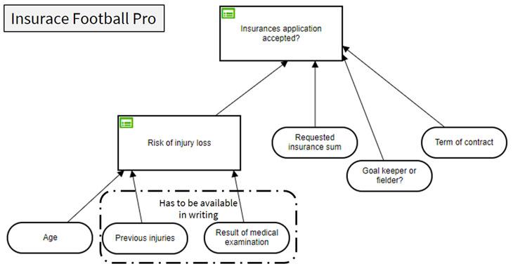 insurance-football-pro
