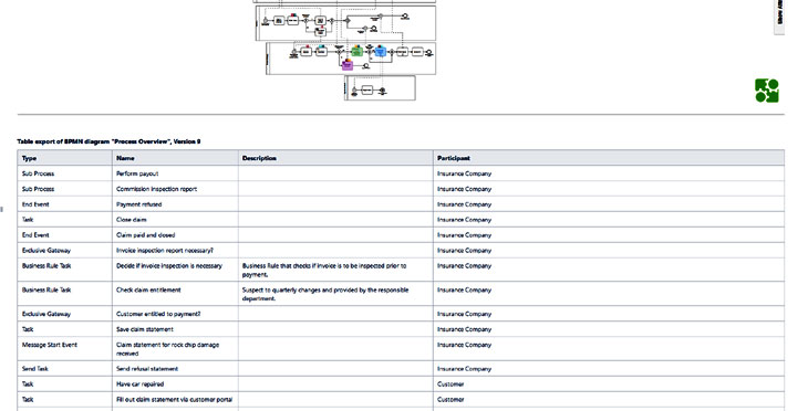 BPMN Modeler Enterprise 3.6.0