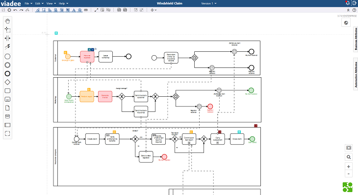 BPMN Modeler for Confluence Example Process