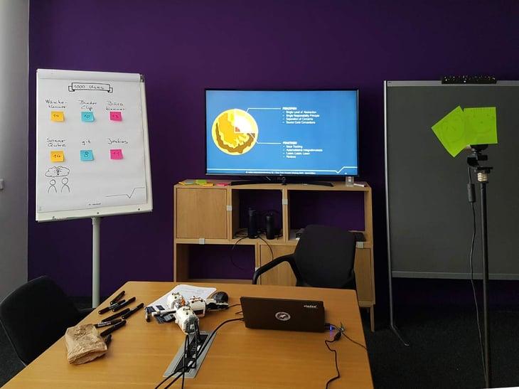 Clean Code Kompakt Online-Seminarraum2