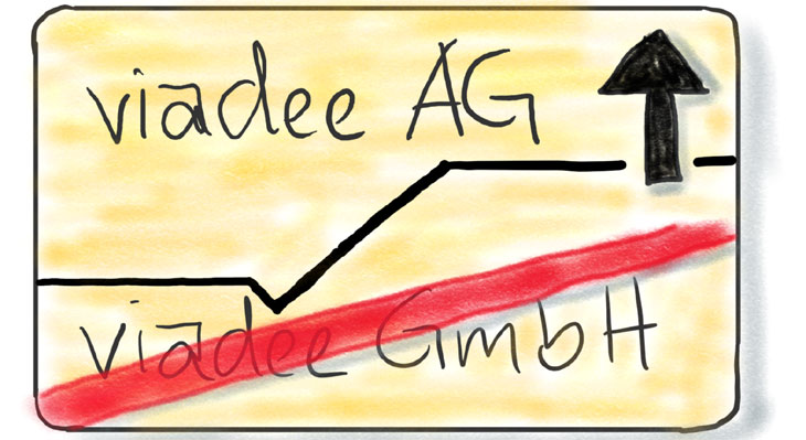viadee firmiert um zur AG