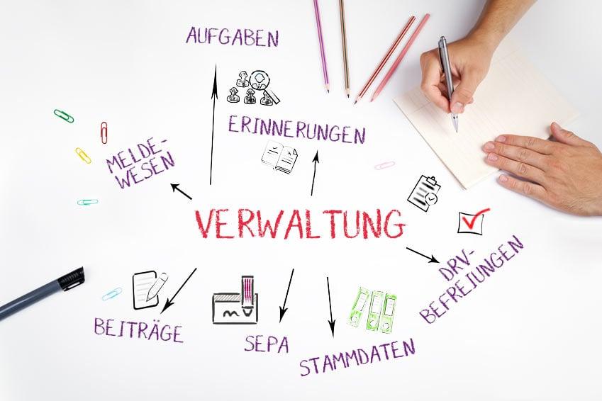 vivir - das maßgeschneiderte Verwaltungssystem für Versorgungswerke und betriebliche Rentenversicherungen