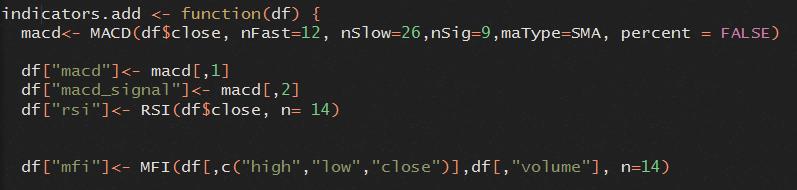 Symbolbild Code