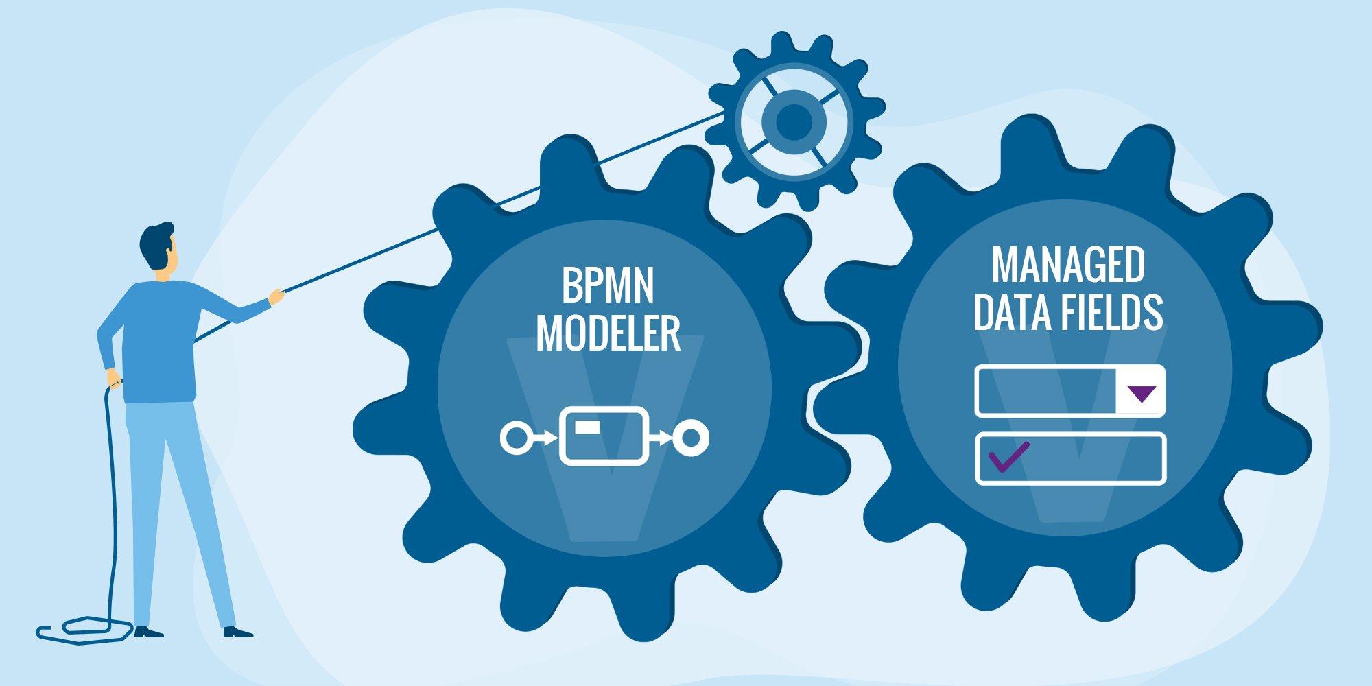 Daten und Prozesse integriert und vereint