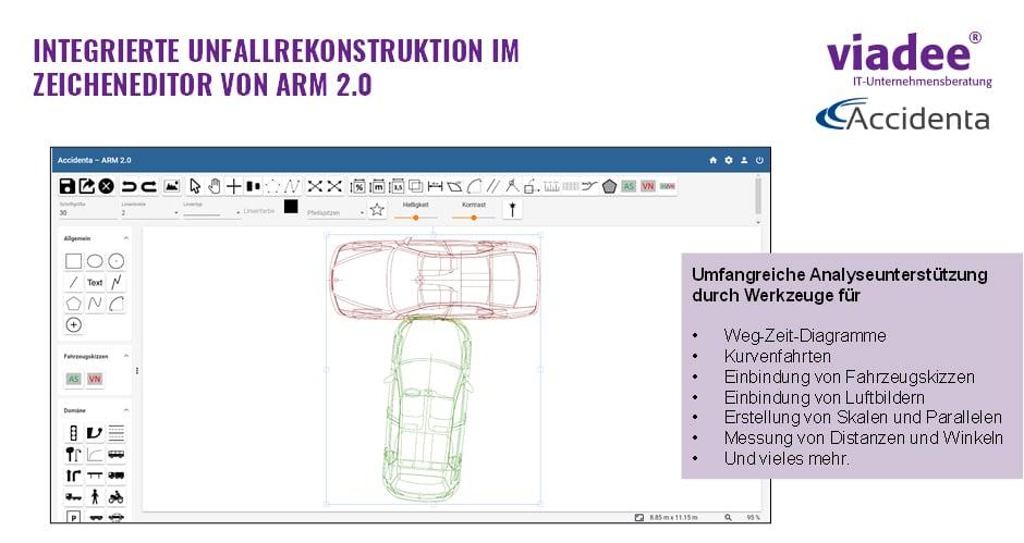integrierte Unfallrekonstruktion