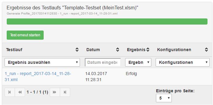 continuous integration testlaufergebnisse