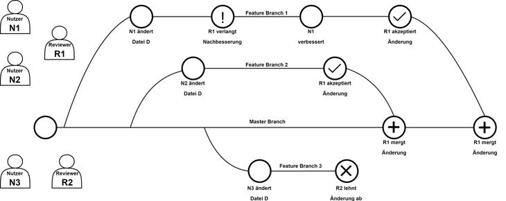 vTF_Update_Workflow_Diagram_1460