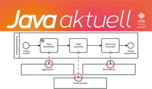 Java Aktuell 02.2020 - Artikel: Hysterisch gewachsen, trotzdem orchestriert - connected by camunda
