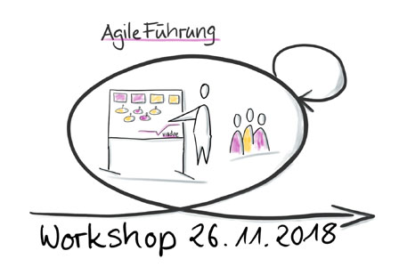 Workshop-Agile-Fuehrung-Log