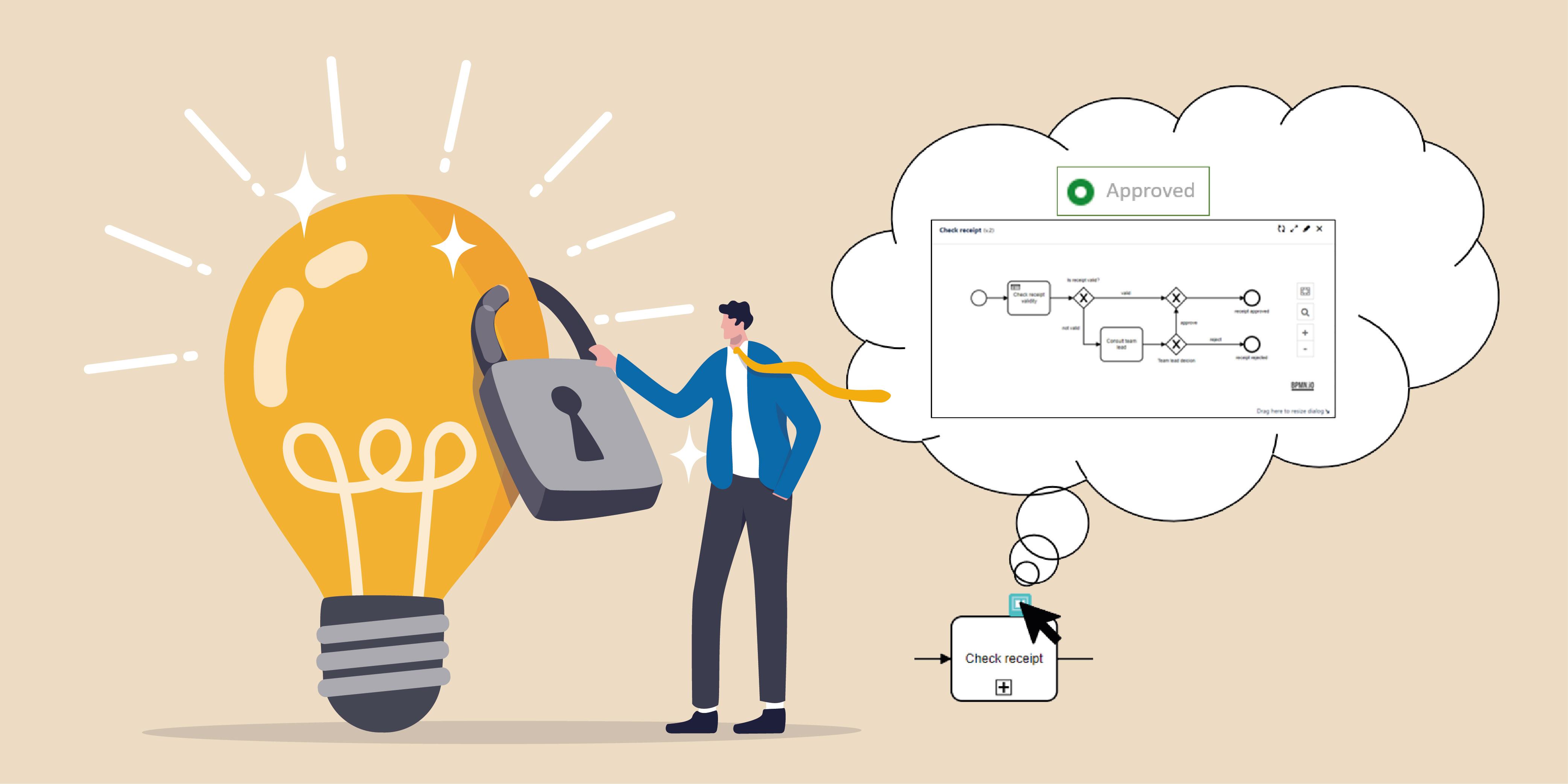 BPMN Modeler Enterprise integriert Comala Workflows
