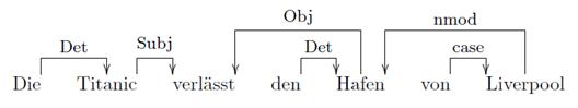Dependenzsyntax