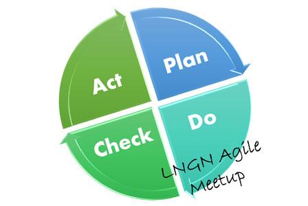 lngn-agile-meetup-logo