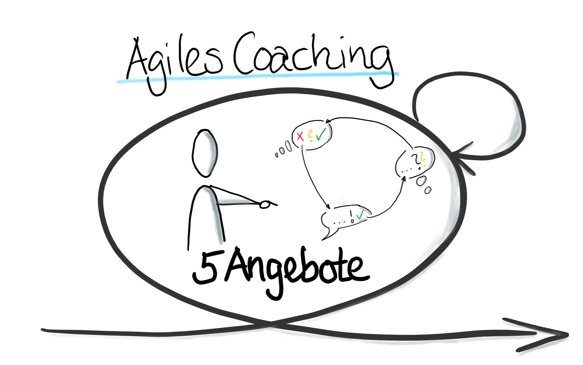 logo coachen